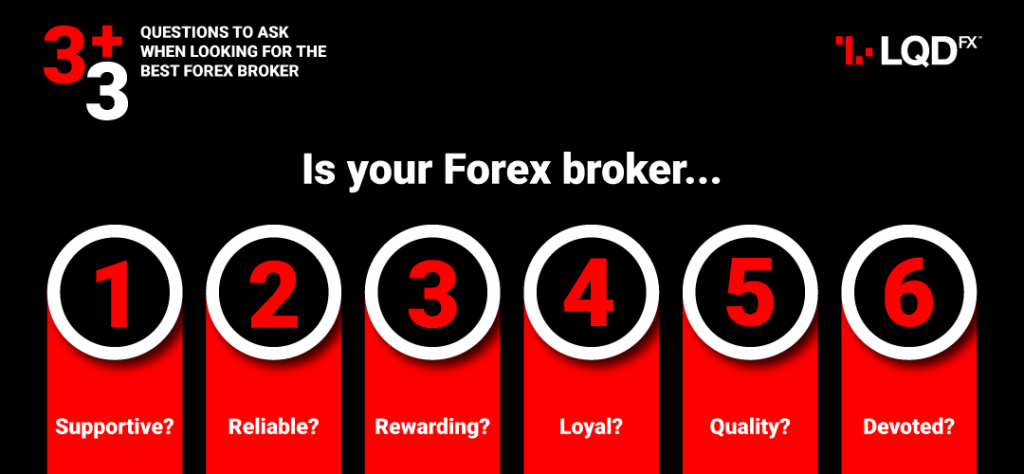 Questions to ask a forex trader